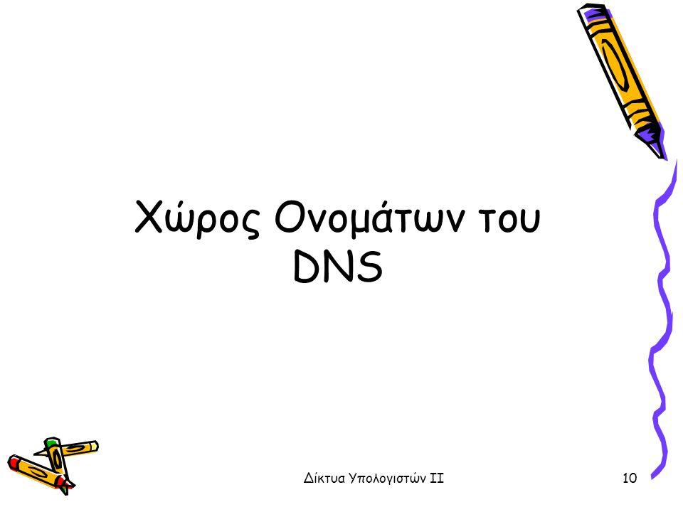 Χώρος Ονομάτων του DNS Δίκτυα Υπολογιστών ΙΙ10