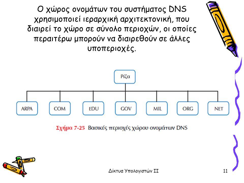 Ο χώρος ονομάτων του συστήματος DNS χρησιμοποιεί ιεραρχική αρχιτεκτονική, που διαιρεί το χώρο σε σύνολο περιοχών, οι οποίες περαιτέρω μπορούν να διαιρ