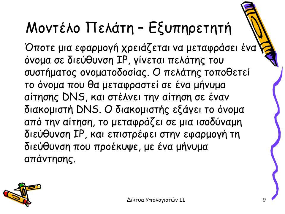 Μοντέλο Πελάτη – Εξυπηρετητή Όποτε μια εφαρμογή χρειάζεται να μεταφράσει ένα όνομα σε διεύθυνση IP, γίνεται πελάτης του συστήματος ονοματοδοσίας. Ο πε