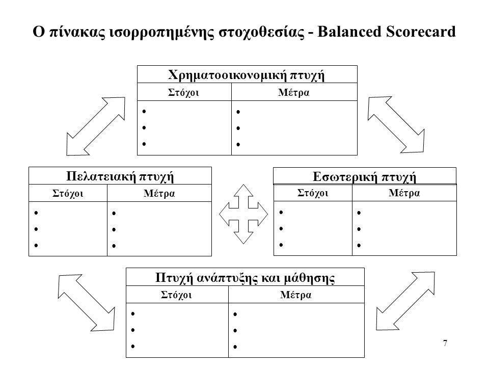 8 Η υλοποίηση των στρατηγικών στόχων της επιχείρησης παρακολουθείται μέσω ενός πλαισίου μέτρησης της επίδοσης που περιλαμβάνει: στόχους (goals) οδηγούς (drivers) και δείκτες (indicators) οι οποίοι διακρίνονται σε: δείκτες μέτρησης των αποτελεσμάτων (lagging indicators) και δείκτες επιχειρησιακών διαδικασιών (leading indicators) Ο πίνακας ισορροπημένης στοχοθεσίας - Balanced Scorecard