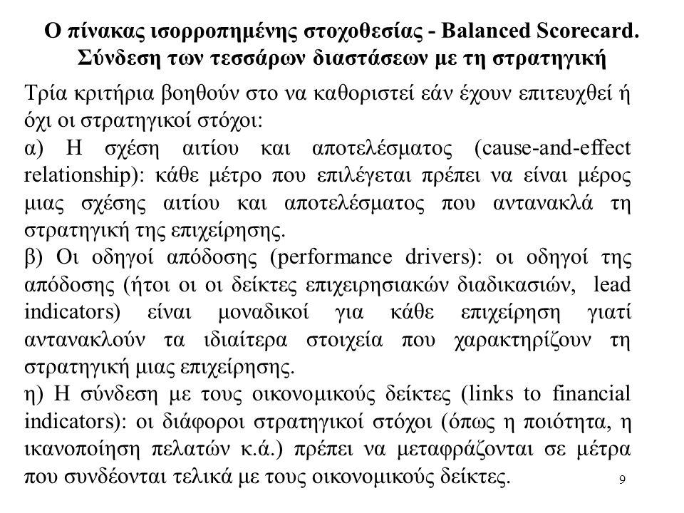 20 Πυραμίδα επίδοσης Μέτρα επίδοσης Περιβάλλουσα Ανάλυση Δεδομένων Συνολικά μέτρα επίδοσης Καθορισμός στόχων Γενικό πλαίσιο για τη μέτρηση της επίδοσης: Πυραμίδα επίδοσης, πίνακας ισορροπημένης στοχοθεσίας (BSC) και Περιβάλλουσα Ανάλυση Δεδομένων (DEA)