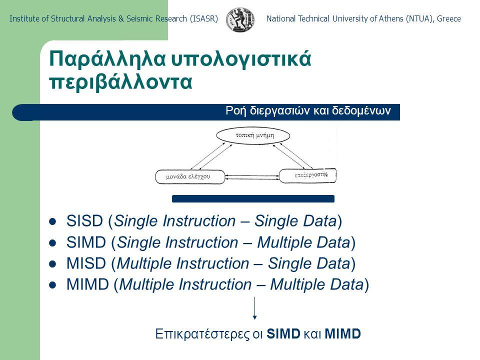 National Technical University of Athens (NTUA), GreeceInstitute of Structural Analysis & Seismic Research (ISASR) Μοντέλα ανάπτυξης λογισμικού σε περιβάλλον παράλληλης επεξεργασίας Επικοινωνία και παραλληλία αλγορίθμων Σημεία συγχρονισμού: Σημεία όπου απαιτείται επικοινωνία μεταξύ επεξεργαστών Επικοινωνία με συγχρονισμό Επικοινωνία χωρίς συγχρονισμό Φυσική παραλληλία (ανεξάρτητοι αλγόριθμοι) Τεχνητή παραλληλία