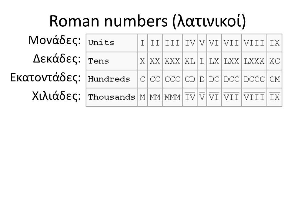 Roman numbers (λατινικοί) Μονάδες: Δεκάδες: Εκατοντάδες: Χιλιάδες: