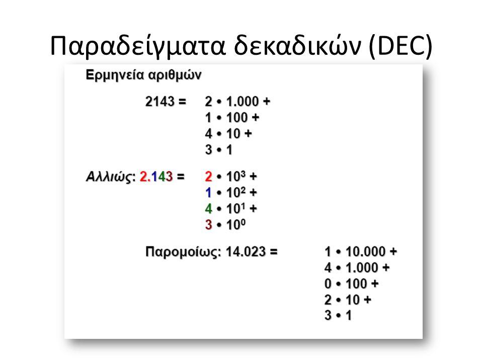 Εξοικείωση με δυαδικό σύστημα Πρόβλημα (;) : Μπορεί να φαίνεται σε πρώτη ματιά το δυαδικό σύστημα αρίθμησης δύσκολο αλλά αυτό οφείλεται απλά στο ότι δεν είμαστε εξασκημένοι σε αυτό.