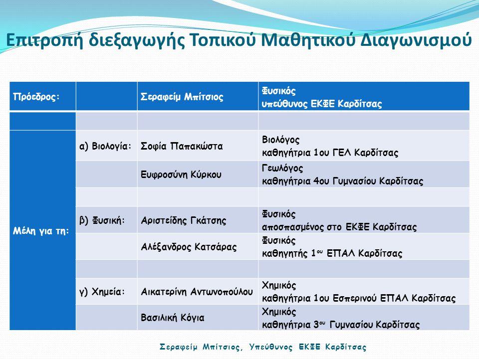 Επιτροπή διεξαγωγής Τοπικού Μαθητικού Διαγωνισμού Πρόεδρος: Σεραφείμ Μπίτσιος Φυσικός υπεύθυνος ΕΚΦΕ Καρδίτσας Μέλη για τη: α) Βιολογία:Σοφία Παπακώστ