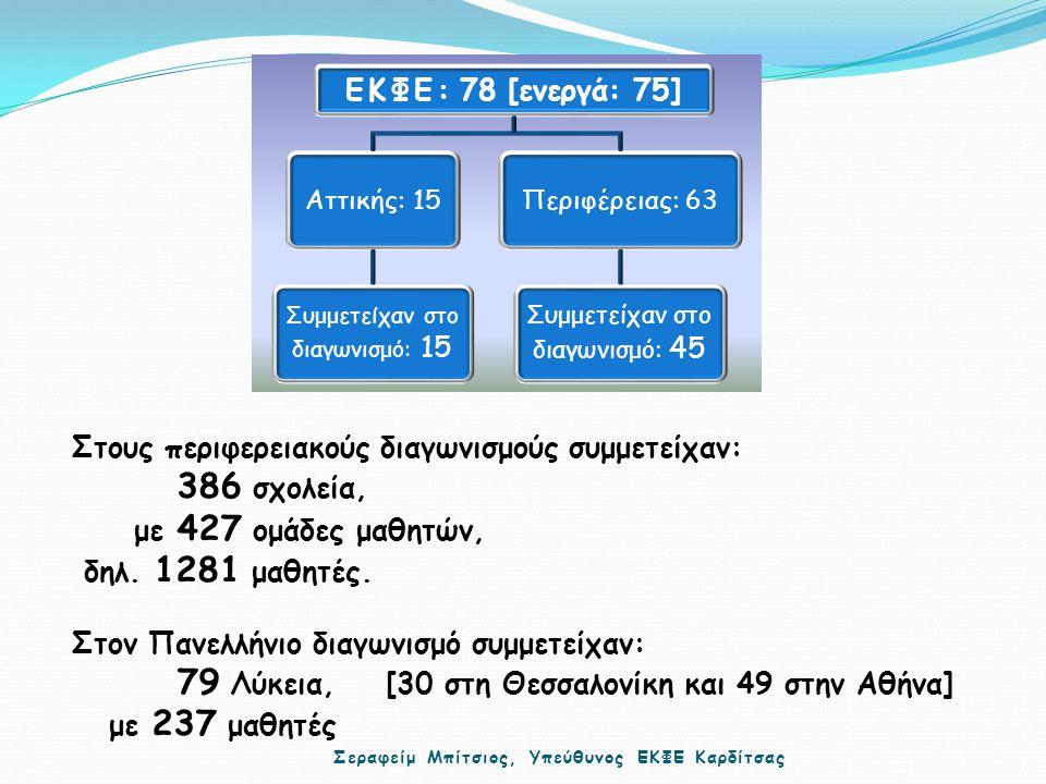 Στους περιφερειακούς διαγωνισμούς συμμετείχαν: 386 σχολεία, με 427 ομάδες μαθητών, δηλ. 1281 μαθητές. Στον Πανελλήνιο διαγωνισμό συμμετείχαν: 79 Λύκει