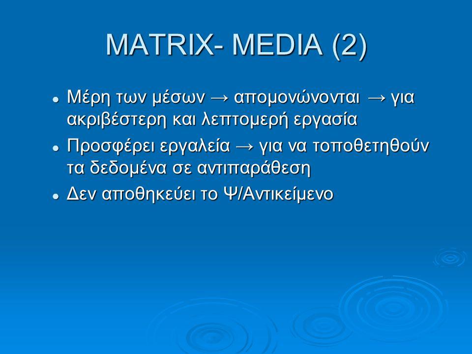 MATRIX- MEDIA (2) Μέρη των μέσων → απομονώνονται → για ακριβέστερη και λεπτομερή εργασία Μέρη των μέσων → απομονώνονται → για ακριβέστερη και λεπτομερή εργασία Προσφέρει εργαλεία → για να τοποθετηθούν τα δεδομένα σε αντιπαράθεση Προσφέρει εργαλεία → για να τοποθετηθούν τα δεδομένα σε αντιπαράθεση Δεν αποθηκεύει το Ψ/Αντικείμενο Δεν αποθηκεύει το Ψ/Αντικείμενο
