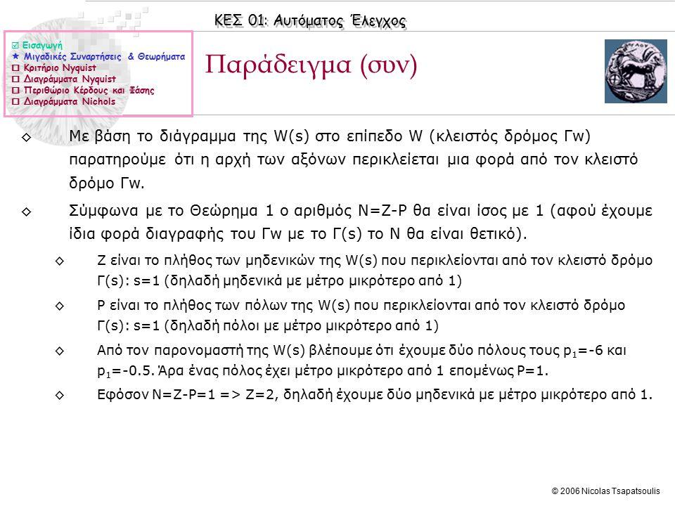ΚΕΣ 01: Αυτόματος Έλεγχος © 2006 Nicolas Tsapatsoulis Παράδειγμα (συν) ◊Με βάση το διάγραμμα της W(s) στο επίπεδο W (κλειστός δρόμος Γw) παρατηρούμε ότι η αρχή των αξόνων περικλείεται μια φορά από τον κλειστό δρόμο Γw.
