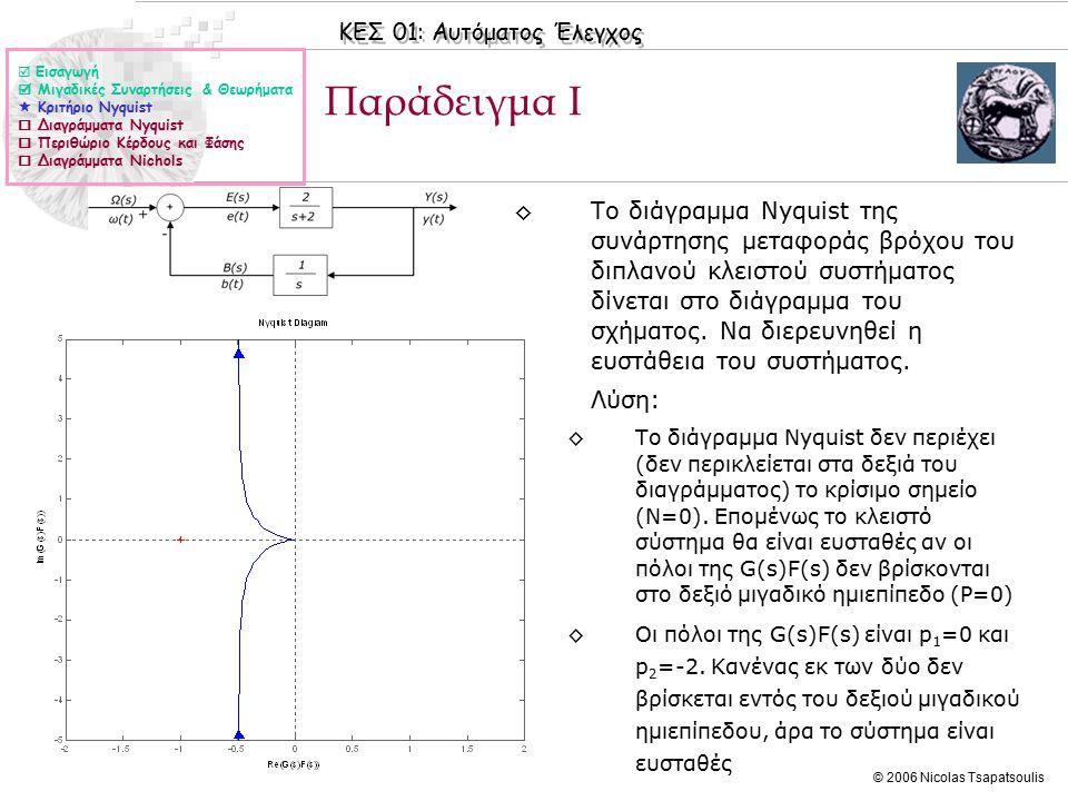 ΚΕΣ 01: Αυτόματος Έλεγχος © 2006 Nicolas Tsapatsoulis Παράδειγμα Ι ◊Το διάγραμμα Nyquist της συνάρτησης μεταφοράς βρόχου του διπλανού κλειστού συστήματος δίνεται στο διάγραμμα του σχήματος.
