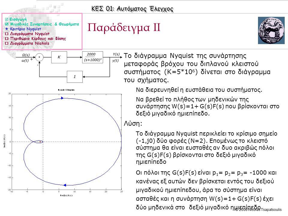 ΚΕΣ 01: Αυτόματος Έλεγχος © 2006 Nicolas Tsapatsoulis Παράδειγμα ΙΙ ◊Το διάγραμμα Nyquist της συνάρτησης μεταφοράς βρόχου του διπλανού κλειστού συστήματος (Κ=5*10 6 ) δίνεται στο διάγραμμα του σχήματος.