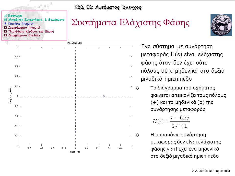 ΚΕΣ 01: Αυτόματος Έλεγχος © 2006 Nicolas Tsapatsoulis Συστήματα Ελάχιστης Φάσης ◊Ένα σύστημα με συνάρτηση μεταφοράς H(s) είναι ελάχιστης φάσης όταν δεν έχει ούτε πόλους ούτε μηδενικά στο δεξιό μιγαδικό ημιεπίπεδο ◊Το διάγραμμα του σχήματος φαίνεται απεικονίζει τους πόλους (+) και τα μηδενικά (ο) της συνάρτησης μεταφοράς ◊Η παραπάνω συνάρτηση μεταφοράς δεν είναι ελάχιστης φάσης γιατί έχει ένα μηδενικό στο δεξιό μιγαδικό ημιεπίπεδο  Εισαγωγή  Μιγαδικές Συναρτήσεις & Θεωρήματα  Κριτήριο Nyquist  Διαγράμματα Nyquist  Περιθώριο Κέρδους και Φάσης  Διαγράμματα Nichols