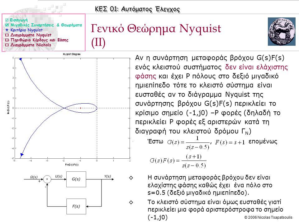 ΚΕΣ 01: Αυτόματος Έλεγχος © 2006 Nicolas Tsapatsoulis Γενικό Θεώρημα Nyquist (ΙΙ) ◊Αν η συνάρτηση μεταφοράς βρόχου G(s)F(s) ενός κλειστού συστήματος δεν είναι ελάχιστης φάσης και έχει P πόλους στο δεξιό μιγαδικό ημιεπίπεδο τότε το κλειστό σύστημα είναι ευσταθές αν το διάγραμμα Nyquist της συνάρτησης βρόχου G(s)F(s) περικλείει το κρίσιμο σημείο (-1,j0) –P φορές (δηλαδή το περικλείει P φορές εξ αριστερών κατά τη διαγραφή του κλειστού δρόμου Γ Ν ) ◊Έστω, επομένως ◊Η συνάρτηση μεταφοράς βρόχου δεν είναι ελαχίστης φάσης καθώς έχει ένα πόλο στο s=0.5 (δεξιό μιγαδικό ημιεπίπεδο).
