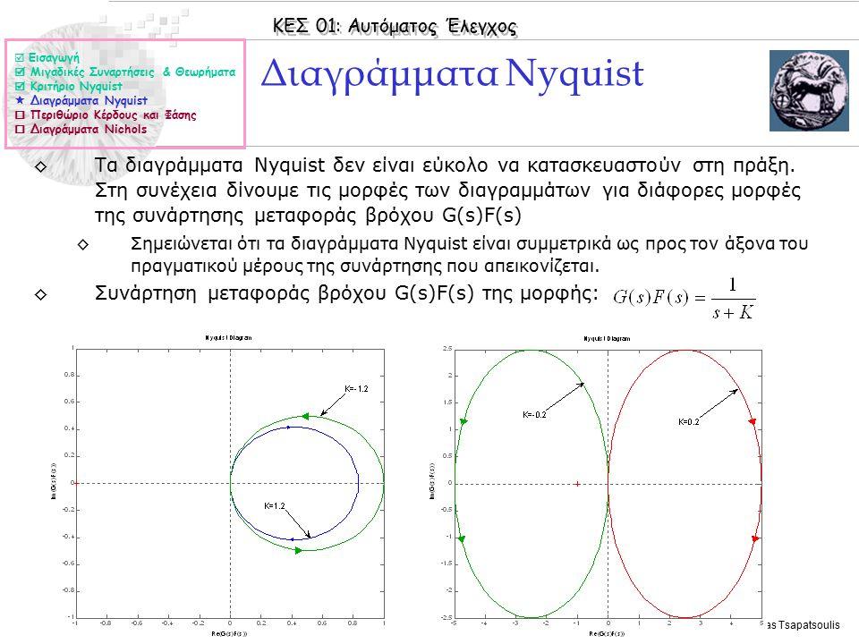 ΚΕΣ 01: Αυτόματος Έλεγχος © 2006 Nicolas Tsapatsoulis ◊Τα διαγράμματα Nyquist δεν είναι εύκολο να κατασκευαστούν στη πράξη.