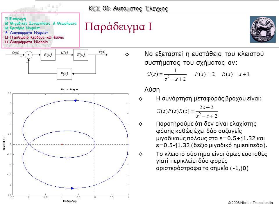 ΚΕΣ 01: Αυτόματος Έλεγχος © 2006 Nicolas Tsapatsoulis Παράδειγμα Ι ◊Να εξεταστεί η ευστάθεια του κλειστού συστήματος του σχήματος αν: ◊Λύση ◊Η συνάρτηση μεταφοράς βρόχου είναι: ◊Παρατηρούμε ότι δεν είναι ελαχίστης φάσης καθώς έχει δύο συζυγείς μιγαδικούς πόλους στα s=0.5+j1.32 και s=0.5-j1.32 (δεξιό μιγαδικό ημιεπίπεδο).