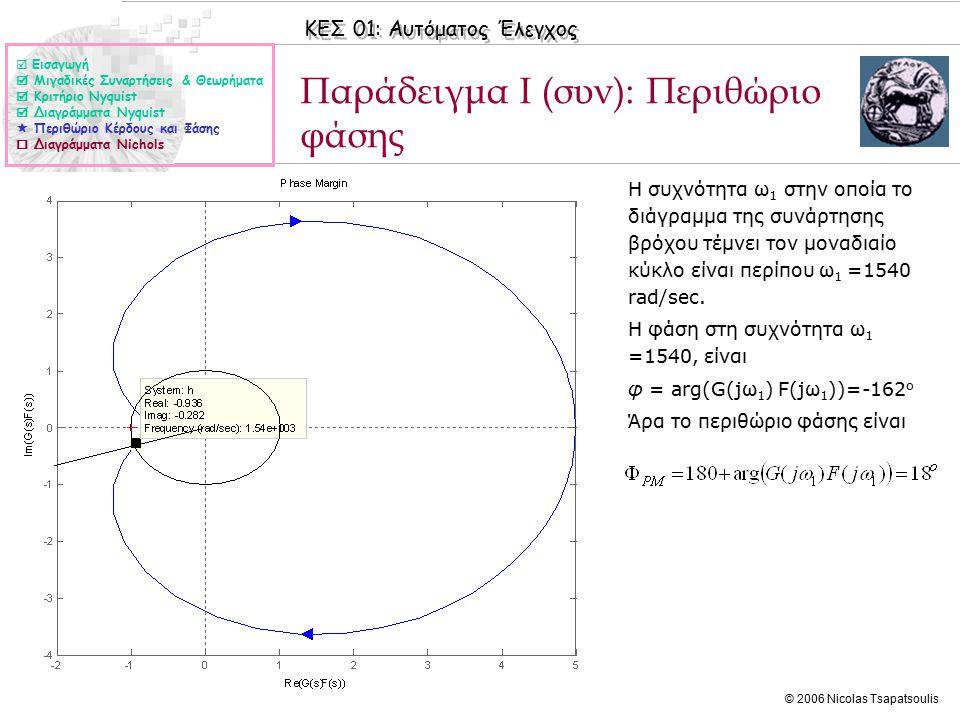 ΚΕΣ 01: Αυτόματος Έλεγχος © 2006 Nicolas Tsapatsoulis Παράδειγμα Ι (συν): Περιθώριο φάσης ◊Η συχνότητα ω 1 στην οποία το διάγραμμα της συνάρτησης βρόχου τέμνει τον μοναδιαίο κύκλο είναι περίπου ω 1 =1540 rad/sec.