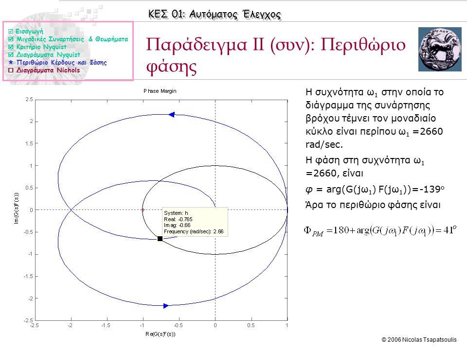 ΚΕΣ 01: Αυτόματος Έλεγχος © 2006 Nicolas Tsapatsoulis Παράδειγμα ΙI (συν): Περιθώριο φάσης ◊Η συχνότητα ω 1 στην οποία το διάγραμμα της συνάρτησης βρόχου τέμνει τον μοναδιαίο κύκλο είναι περίπου ω 1 =2660 rad/sec.