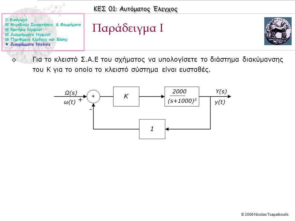 ΚΕΣ 01: Αυτόματος Έλεγχος © 2006 Nicolas Tsapatsoulis ◊Για το κλειστό Σ.Α.Ε του σχήματος να υπολογίσετε το διάστημα διακύμανσης του Κ για το οποίο το κλειστό σύστημα είναι ευσταθές.