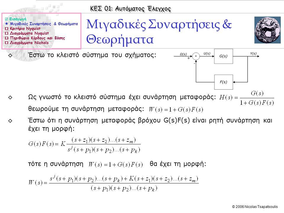 ΚΕΣ 01: Αυτόματος Έλεγχος © 2006 Nicolas Tsapatsoulis Μιγαδικές Συναρτήσεις & Θεωρήματα ◊Έστω το κλειστό σύστημα του σχήματος: ◊Ως γνωστό το κλειστό σύστημα έχει συνάρτηση μεταφοράς: θεωρούμε τη συνάρτηση μεταφοράς: ◊Έστω ότι η συνάρτηση μεταφοράς βρόχου G(s)F(s) είναι ρητή συνάρτηση και έχει τη μορφή: τότε η συνάρτησηθα έχει τη μορφή:  Εισαγωγή  Μιγαδικές Συναρτήσεις & Θεωρήματα  Κριτήριο Nyquist  Διαγράμματα Nyquist  Περιθώριο Κέρδους και Φάσης  Διαγράμματα Nichols
