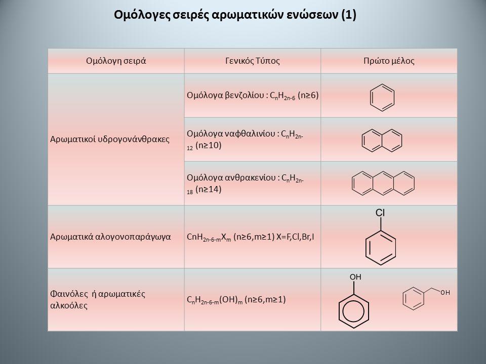 Ομόλογες σειρές αρωματικών ενώσεων (1) Ομόλογη σειράΓενικός ΤύποςΠρώτο μέλος Αρωματικοί υδρογονάνθρακες Ομόλογα βενζολίου : C n H 2n-6 (n≥6) Ομόλογα ν