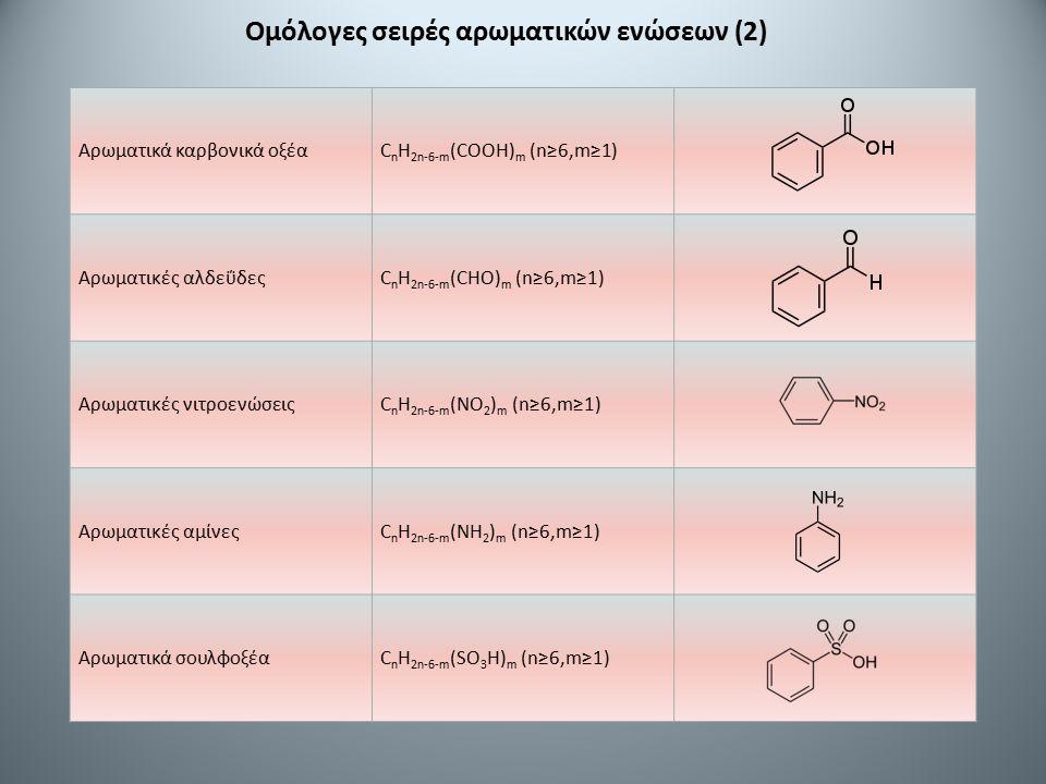 Ομόλογες σειρές αρωματικών ενώσεων (2) Αρωματικά καρβονικά οξέαC n H 2n-6-m (COOH) m (n≥6,m≥1) Αρωματικές αλδεΰδεςC n H 2n-6-m (CHΟ) m (n≥6,m≥1) Αρωμα