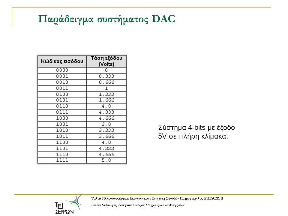 Παράδειγμα συστήματος DAC Σύστημα 4-bits με έξοδο 5V σε πλήρη κλίμακα.