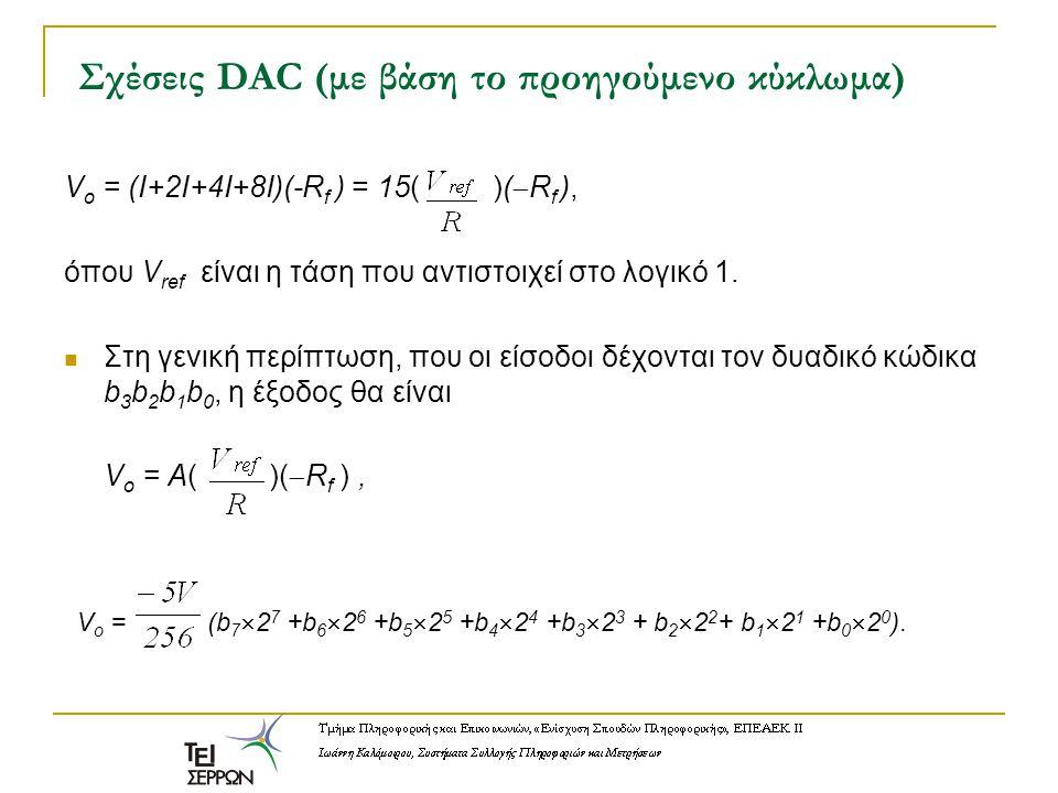 Σχέσεις DAC (με βάση το προηγούμενο κύκλωμα) V o = (I+2I+4I+8I)(-R f ) = 15( )(  R f ), όπου V ref είναι η τάση που αντιστοιχεί στο λογικό 1. Στη γεν