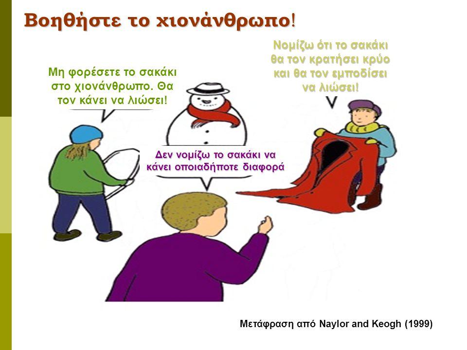 Βοηθήστε το χιονάνθρωπο ! Μετάφραση από Naylor and Keogh (1999) Μη φορέσετε το σακάκι στο χιονάνθρωπο. Θα τον κάνει να λιώσει! Δεν νομίζω το σακάκι να