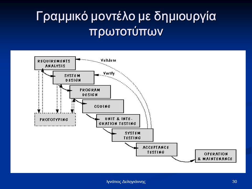 30Iγνάτιος Δεληγιάννης Γραμμικό μοντέλο με δημιουργία πρωτοτύπων