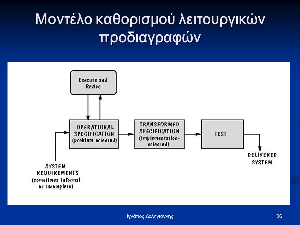 36Iγνάτιος Δεληγιάννης Μοντέλο καθορισμού λειτουργικών προδιαγραφών