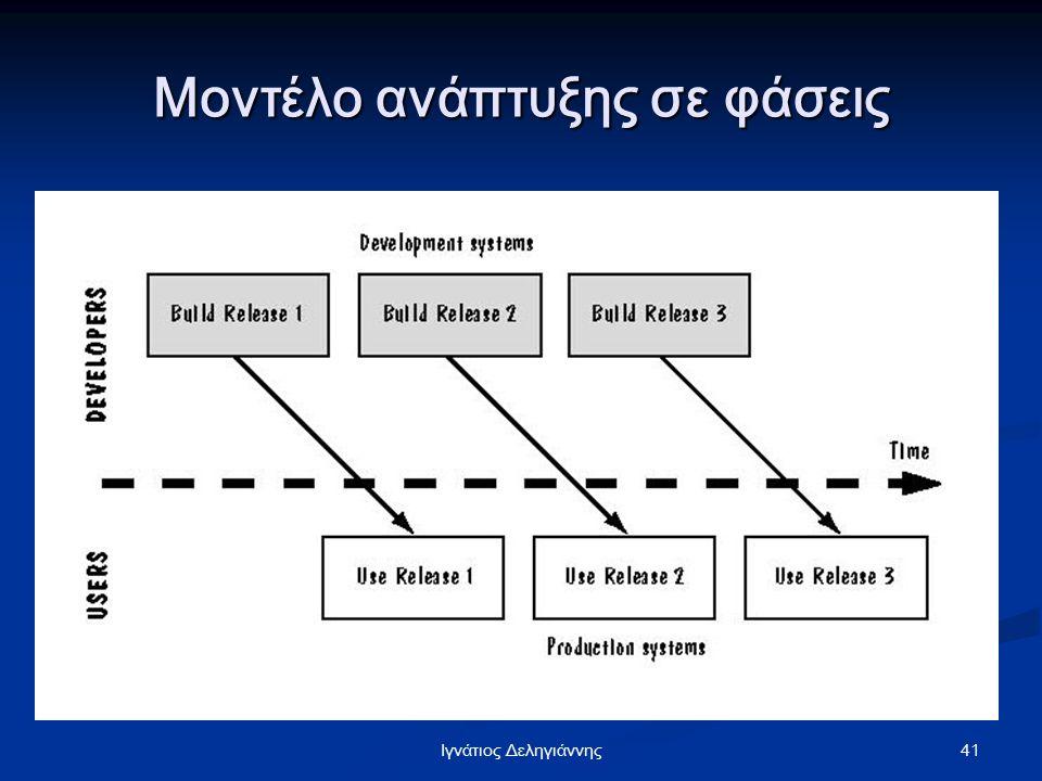 41Iγνάτιος Δεληγιάννης Μοντέλο ανάπτυξης σε φάσεις