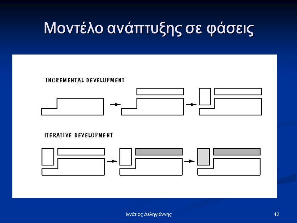 42Iγνάτιος Δεληγιάννης Μοντέλο ανάπτυξης σε φάσεις