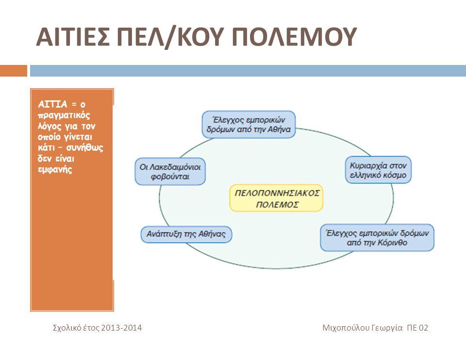 ΑΙΤΙΕΣ ΠΕΛ / ΚΟΥ ΠΟΛΕΜΟΥ ΑΙΤΙΑ = ο πραγματικός λόγος για τον οποίο γίνεται κάτι – συνήθως δεν είναι εμφανής Σχολικό έτος 2013-2014 Μιχοπούλου Γεωργία