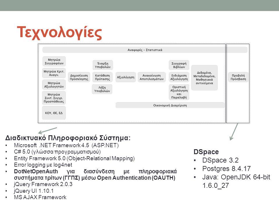 Τεχνολογίες Διαδικτυακό Πληροφοριακό Σύστημα: Microsoft.NET Framework 4.5 (ASP.NET) C# 5.0 (γλώσσα προγραμματισμού) Entity Framework 5.0 (Object-Relational Mapping) Error logging με log4net DotNetOpenAuth για διασύνδεση με πληροφοριακά συστήματα τρίτων (ΓΓΠΣ) μέσω Open Authentication (OAUTH) jQuery Framework 2.0.3 jQuery UI 1.10.1 MS AJAX Framework DSpace DSpace 3.2 Postgres 8.4.17 Java: OpenJDK 64-bit 1.6.0_27