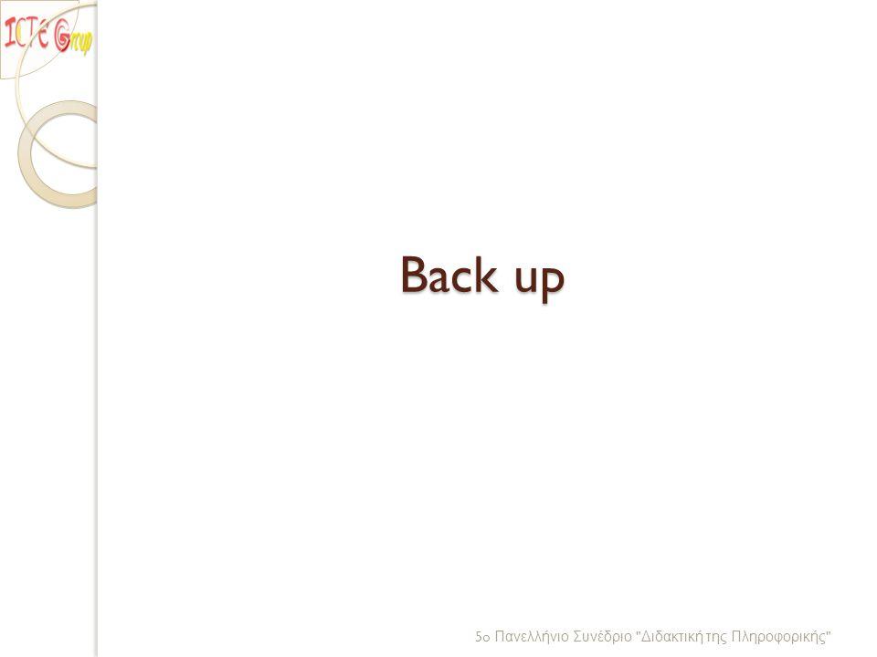 Back up 5o Πανελλήνιο Συνέδριο Διδακτική της Πληροφορικής