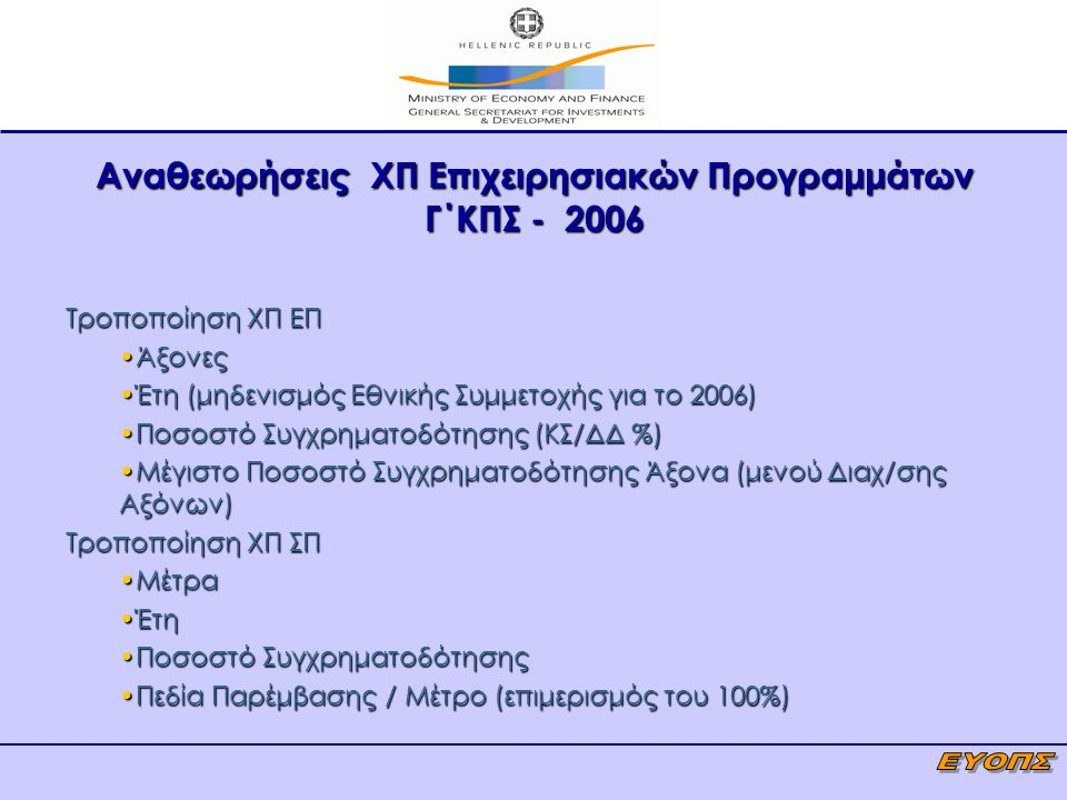 Αναθεωρήσεις ΧΠ Επιχειρησιακών Προγραμμάτων Γ΄ΚΠΣ - 2006 Τροποποίηση ΧΠ ΕΠ ΆξονεςΆξονες Έτη (μηδενισμός Εθνικής Συμμετοχής για το 2006)Έτη (μηδενισμός Εθνικής Συμμετοχής για το 2006) Ποσοστό Συγχρηματοδότησης (ΚΣ/ΔΔ %)Ποσοστό Συγχρηματοδότησης (ΚΣ/ΔΔ %) Μέγιστο Ποσοστό Συγχρηματοδότησης Άξονα (μενού Διαχ/σης Αξόνων)Μέγιστο Ποσοστό Συγχρηματοδότησης Άξονα (μενού Διαχ/σης Αξόνων) Τροποποίηση ΧΠ ΣΠ ΜέτραΜέτρα ΈτηΈτη Ποσοστό ΣυγχρηματοδότησηςΠοσοστό Συγχρηματοδότησης Πεδία Παρέμβασης / Μέτρο (επιμερισμός του 100%)Πεδία Παρέμβασης / Μέτρο (επιμερισμός του 100%)