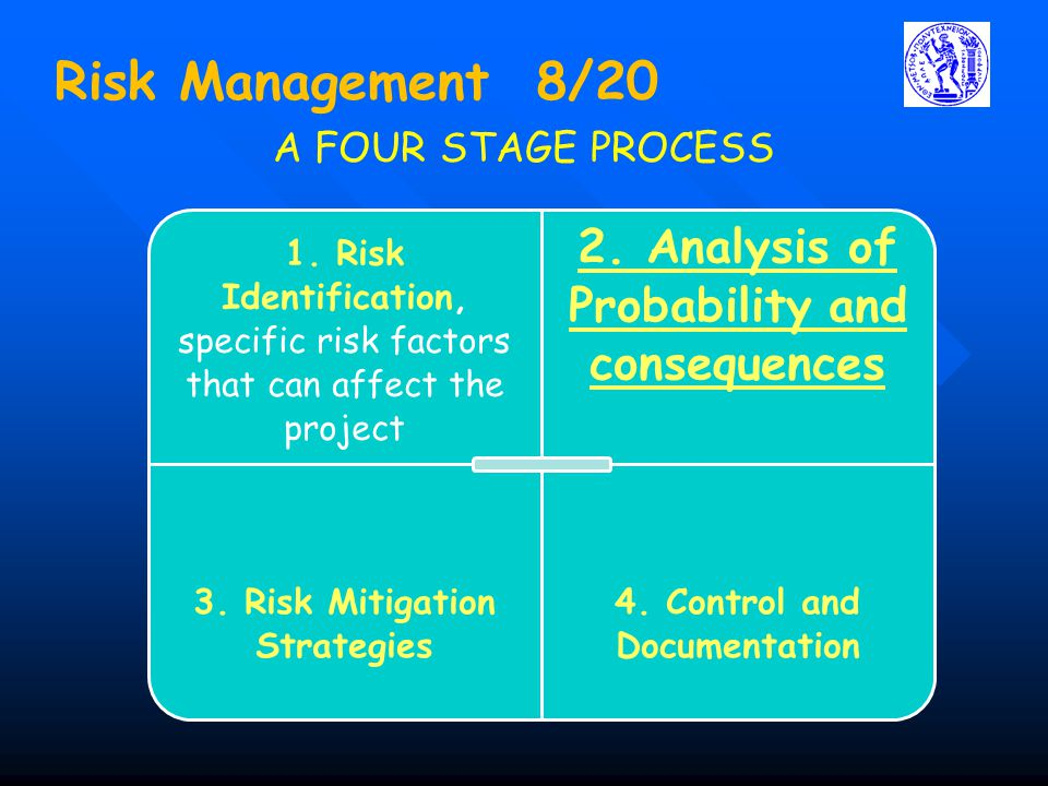 Risk Management 8/20 A FOUR STAGE PROCESS 1. Risk Identification, specific risk factors that can affect the project 2. Analysis of Probability and con