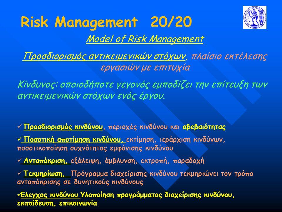 Risk Management 20/20 Model of Risk Management Προσδιορισμός αντικειμενικών στόχων, πλαίσιο εκτέλεσης εργασιών με επιτυχία Κίνδυνος: οποιοδήποτε γεγονός εμποδίζει την επίτευξη των αντικειμενικών στόχων ενός έργου.