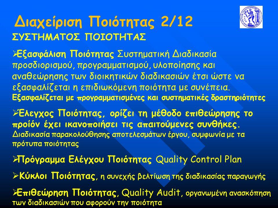 Διαχείριση Ποιότητας 2/12 ΣΥΣΤΗΜΑΤΟΣ ΠΟΙΟΤΗΤΑΣ  Εξασφάλιση Ποιότητας Συστηματική Διαδικασία προσδιορισμού, προγραμματισμού, υλοποίησης και αναθεώρησης των διοικητικών διαδικασιών έτσι ώστε να εξασφαλίζεται η επιδιωκόμενη ποιότητα με συνέπεια.