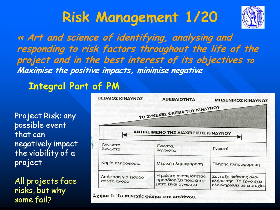 Risk Management 2/20 Risk during the Project Life-Cycle \ Risk = Probability of the Event X Consequence At the first stages of Project Development, both risk and opportunity are high.