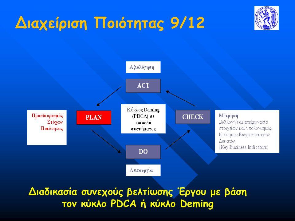 Διαχείριση Ποιότητας 9/12 Διαδικασία συνεχούς βελτίωσης Έργου με βάση τον κύκλο PDCA ή κύκλο Deming