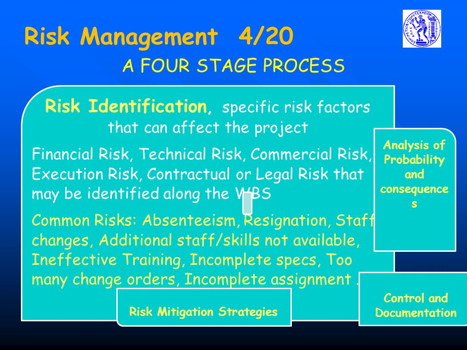 Risk Management, Examples Identification of Risks, Systematic Approach
