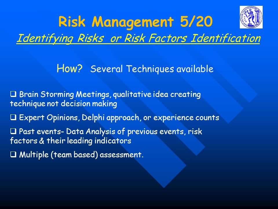 Risk Management 15/20 A FOUR STAGE PROCESS 1.