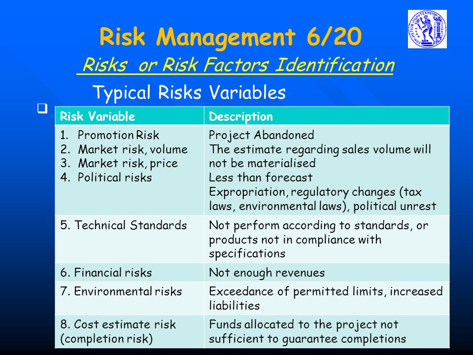 Risk Management 7/20 Risks or Risk Factors Identification  Typical Risks Variables, continued Risk VariableDescription 9.