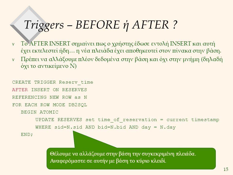 15 Triggers – BEFORE ή AFTER ? v Το AFTER INSERT σημαίνει πως ο χρήστης έδωσε εντολή INSERT και αυτή έχει εκτελεστεί ήδη… η νέα πλειάδα έχει αποθηκευτ