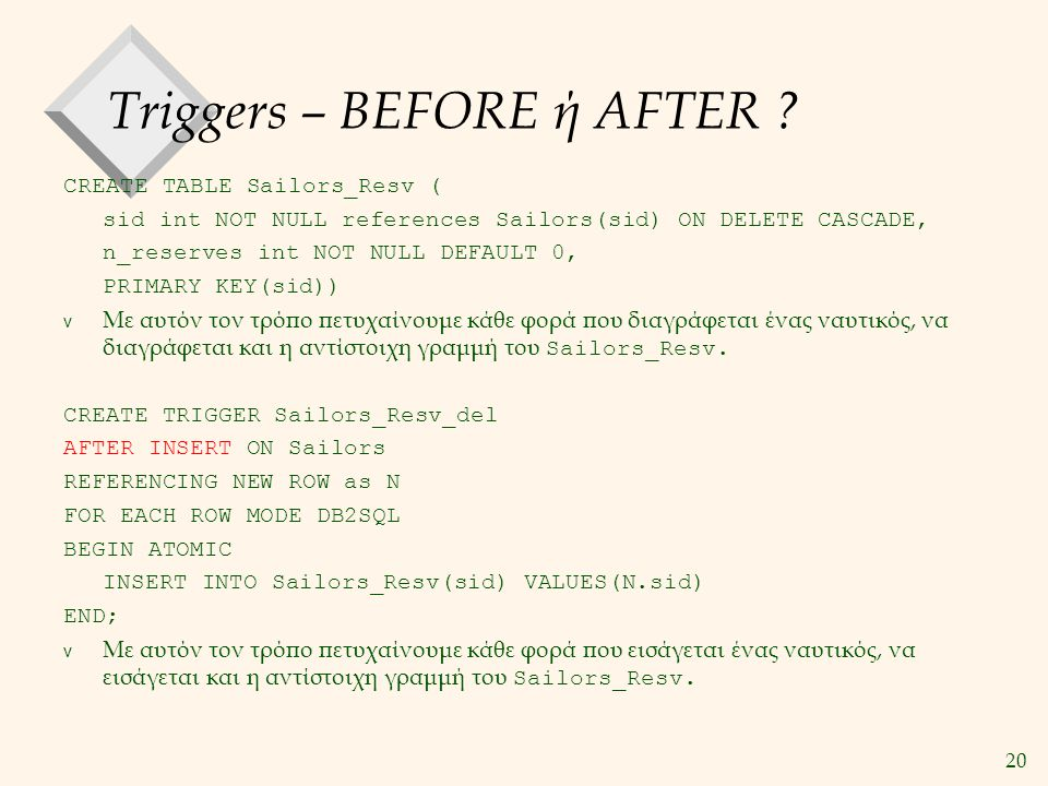 20 Triggers – BEFORE ή AFTER ? CREATE TABLE Sailors_Resv ( sid int NOT NULL references Sailors(sid) ON DELETE CASCADE, n_reserves int NOT NULL DEFAULT