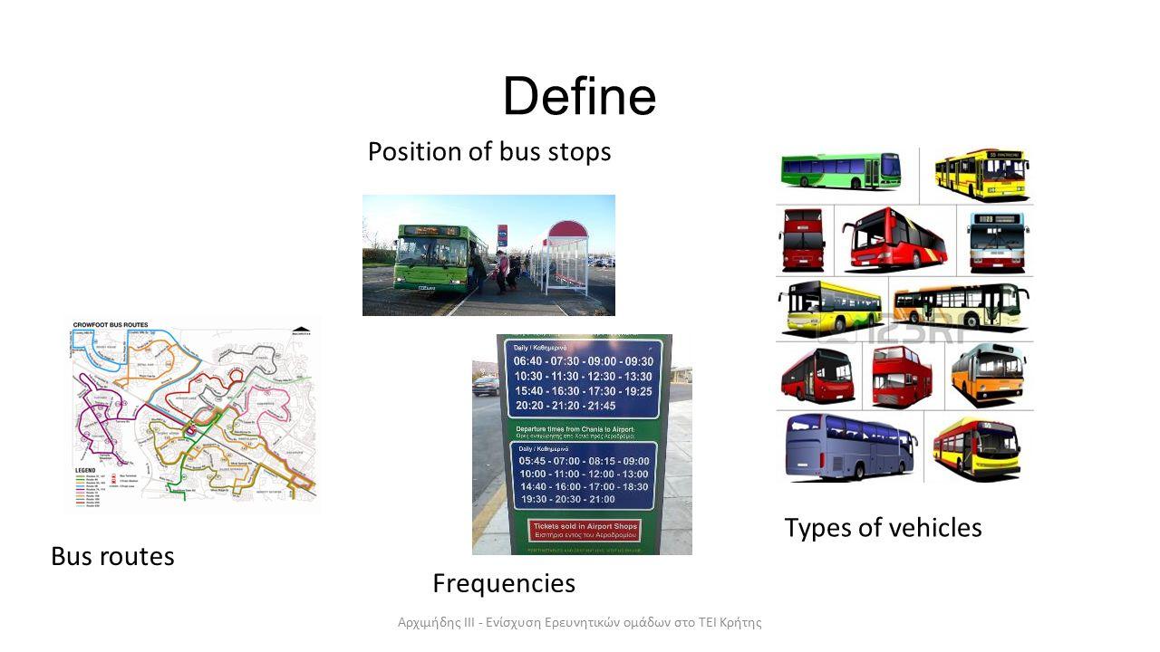 Define Position of bus stops Αρχιμήδης ΙΙΙ - Ενίσχυση Ερευνητικών ομάδων στο ΤΕΙ Κρήτης Types of vehicles Frequencies Bus routes