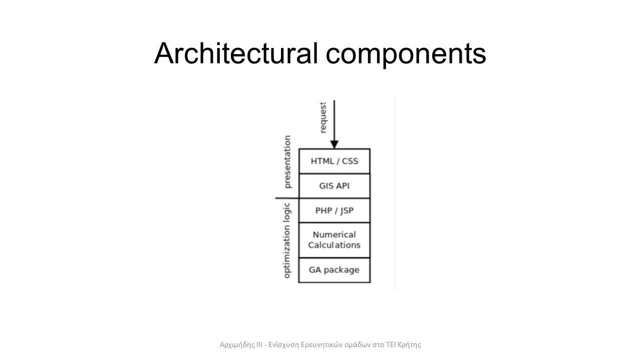 Architectural components Αρχιμήδης ΙΙΙ - Ενίσχυση Ερευνητικών ομάδων στο ΤΕΙ Κρήτης