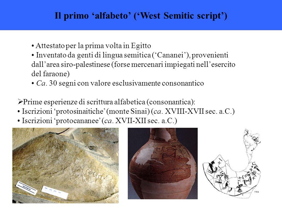 Il primo 'alfabeto' ('West Semitic script') Attestato per la prima volta in Egitto Inventato da genti di lingua semitica ('Cananei'), provenienti dall'area siro-palestinese (forse mercenari impiegati nell'esercito del faraone) Ca.