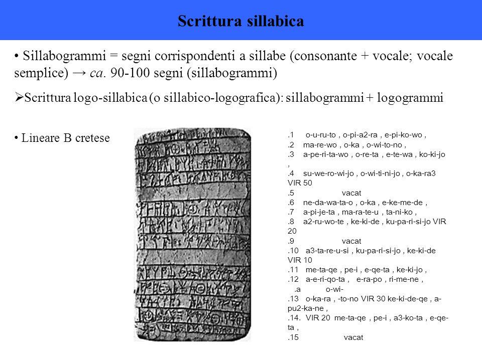 Sillabogrammi = segni corrispondenti a sillabe (consonante + vocale; vocale semplice) → ca.