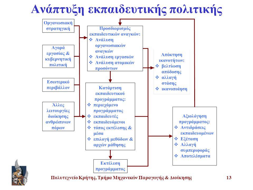 Πολυτεχνείο Κρήτης, Τμήμα Μηχανικών Παραγωγής & Διοίκησης13 Ανάπτυξη εκπαιδευτικής πολιτικής
